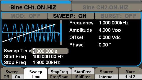 Генератор Siglent SDG5082: Функция качающегося генератора.