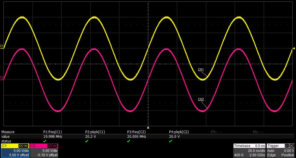 SDG2082X: Высокая выходная амплитуда 20В для каждого канала