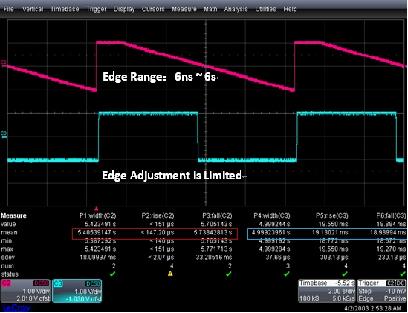 Сравнение фронтов созданных по технологии Siglent EasyPulse и традиционным способом.
