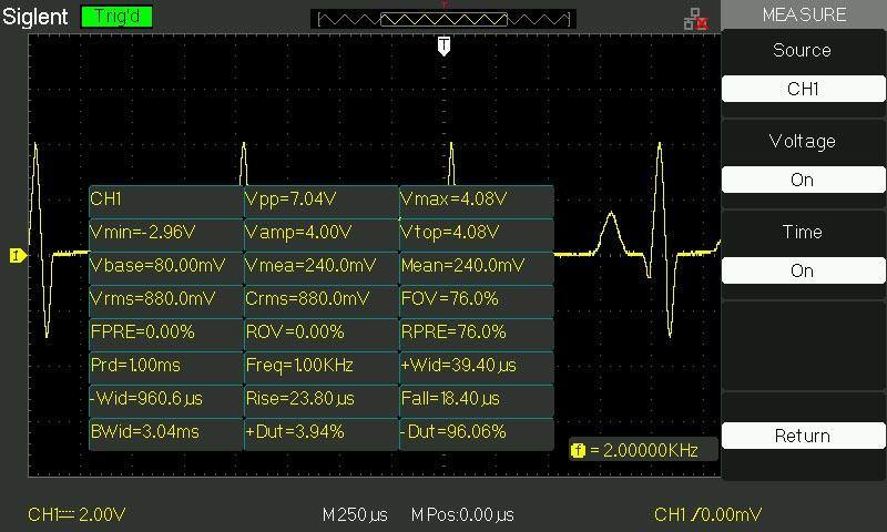 SDS1102CML+  реализация осциллографом автоматических измерений