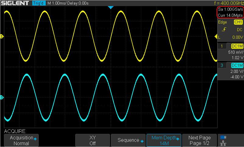 высокая скорость выборки в двух канальном режиме работы осциллографа