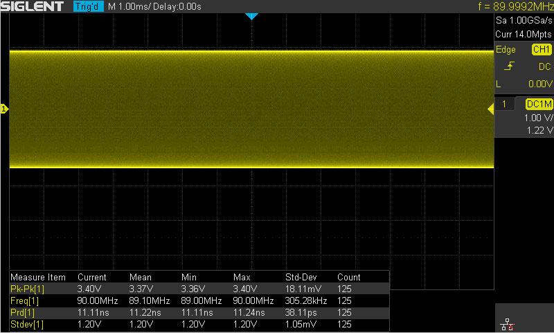 Математический анализ осциллографом SDS1104X-E