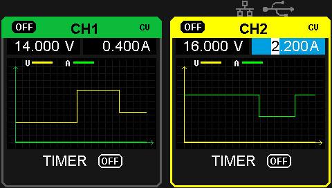 независимые каналы и их визуализация блоком питания Siglent SPD3303X-E