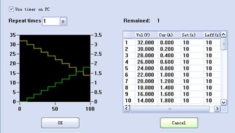 удаленное управление источником питания Siglent SPD3303X-E