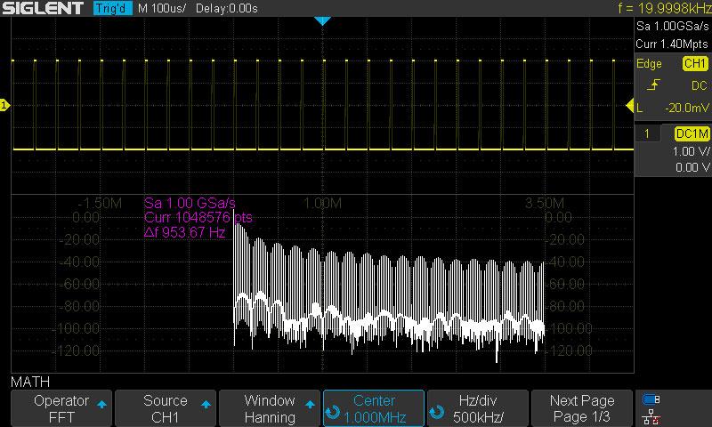 FFT преобразование для анализа сигнала в частотной области